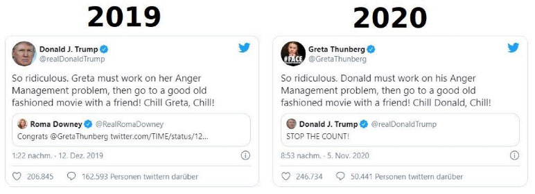 Greta Thunberg 2020 VS Donald Trump 2019